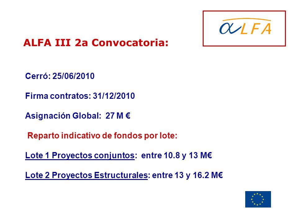 Delegación de la Unión Europea Uruguay ALFA III 2a Convocatoria: Cerró: 25/06/2010 Firma contratos: 31/12/2010 Asignación Global: 27 M Reparto indicat