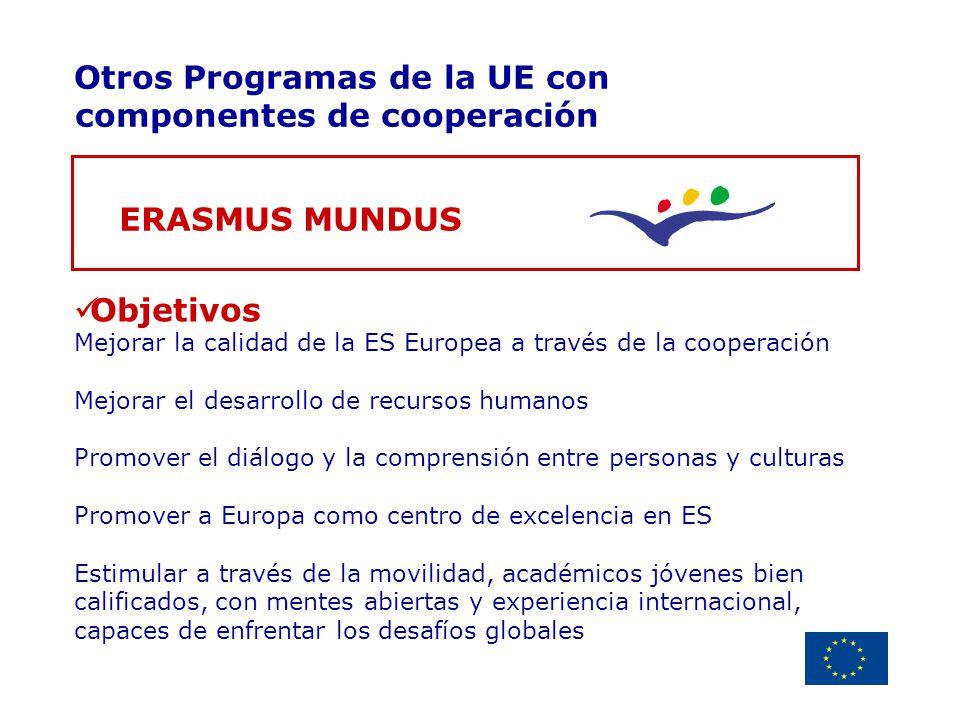 Delegación de la Unión Europea Uruguay Otros Programas de la UE con componentes de cooperación Objetivos Mejorar la calidad de la ES Europea a través