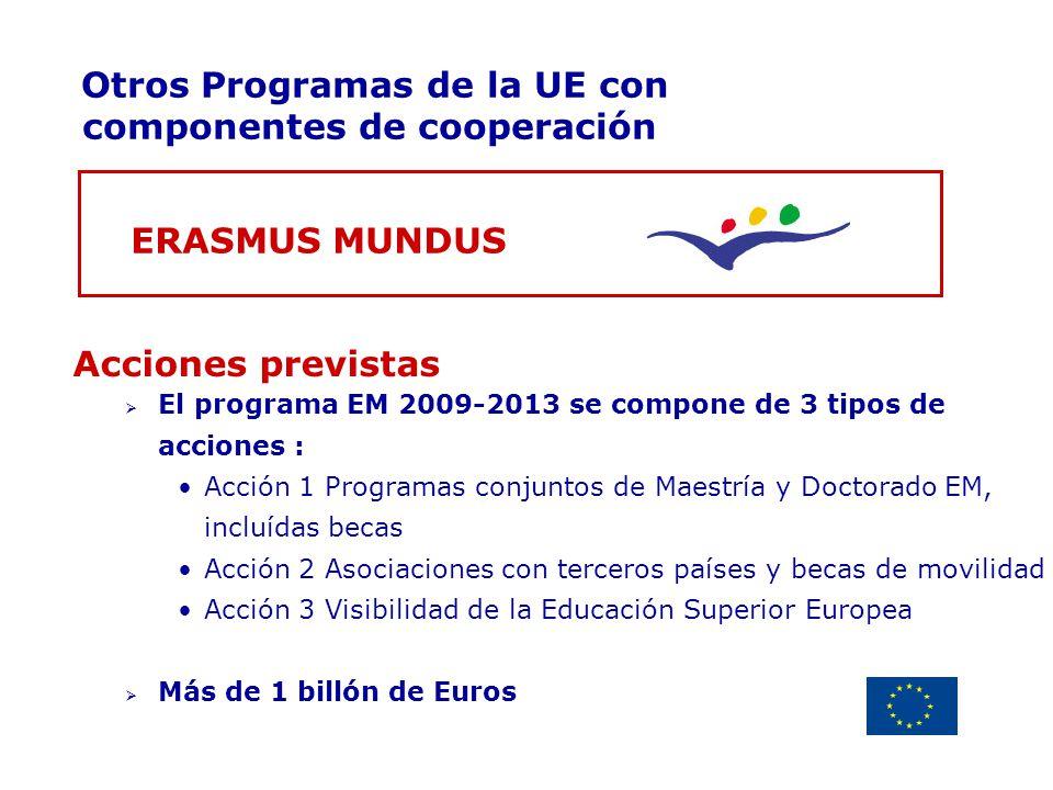 Delegación de la Unión Europea Uruguay Otros Programas de la UE con componentes de cooperación ERASMUS MUNDUS Acciones previstas El programa EM 2009-2