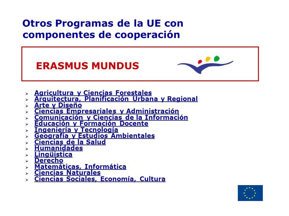 Delegación de la Unión Europea Uruguay Otros Programas de la UE con componentes de cooperación ERASMUS MUNDUS Agricultura y Ciencias Forestales Arquit
