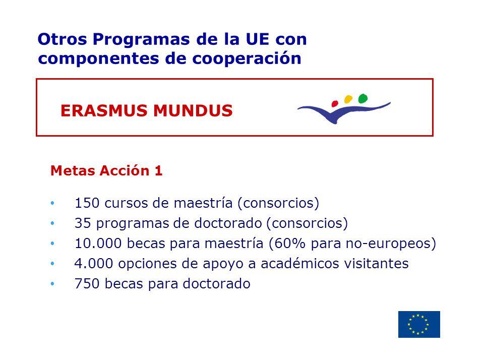 Delegación de la Unión Europea Uruguay Otros Programas de la UE con componentes de cooperación ERASMUS MUNDUS Metas Acción 1 150 cursos de maestría (c