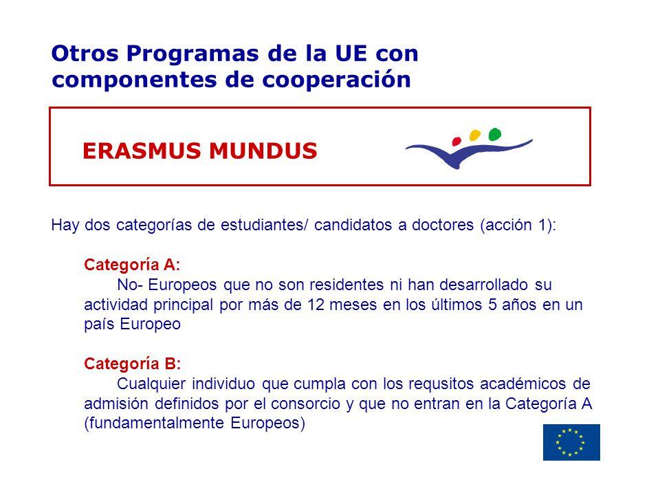 Delegación de la Unión Europea Uruguay Otros Programas de la UE con componentes de cooperación ERASMUS MUNDUS Hay dos categorías de estudiantes/ candi
