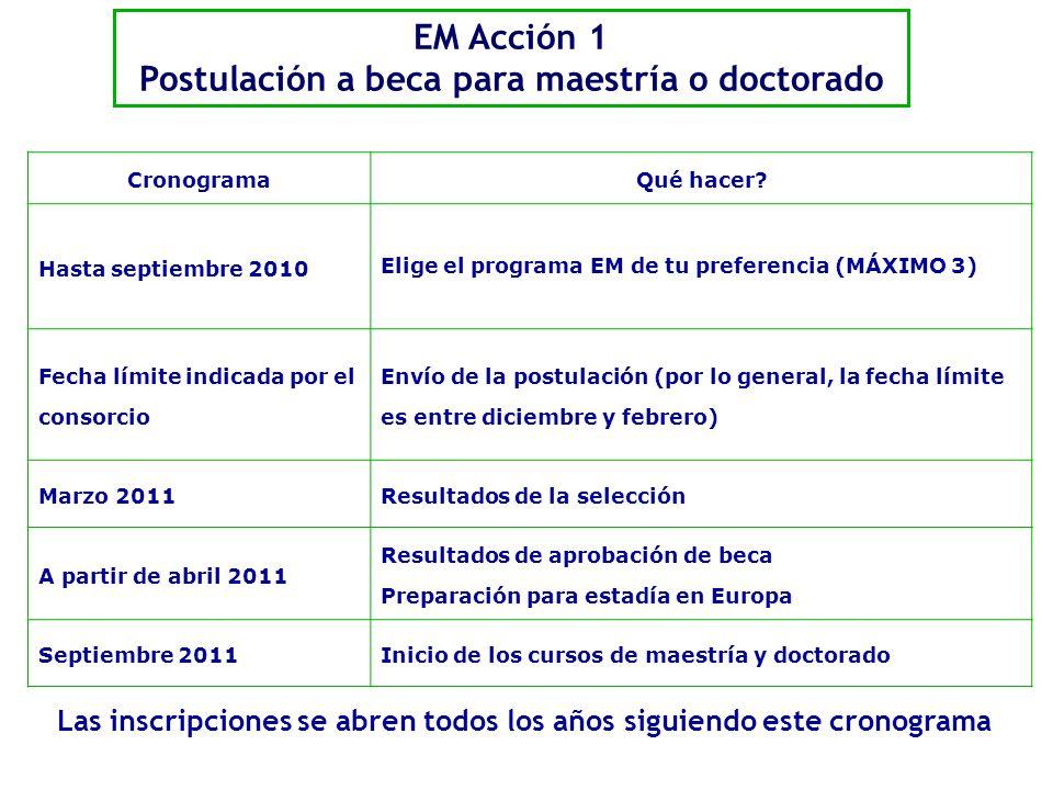 Delegación de la Unión Europea Uruguay CronogramaQué hacer? Hasta septiembre 2010 Elige el programa EM de tu preferencia (MÁXIMO 3) Fecha límite indic