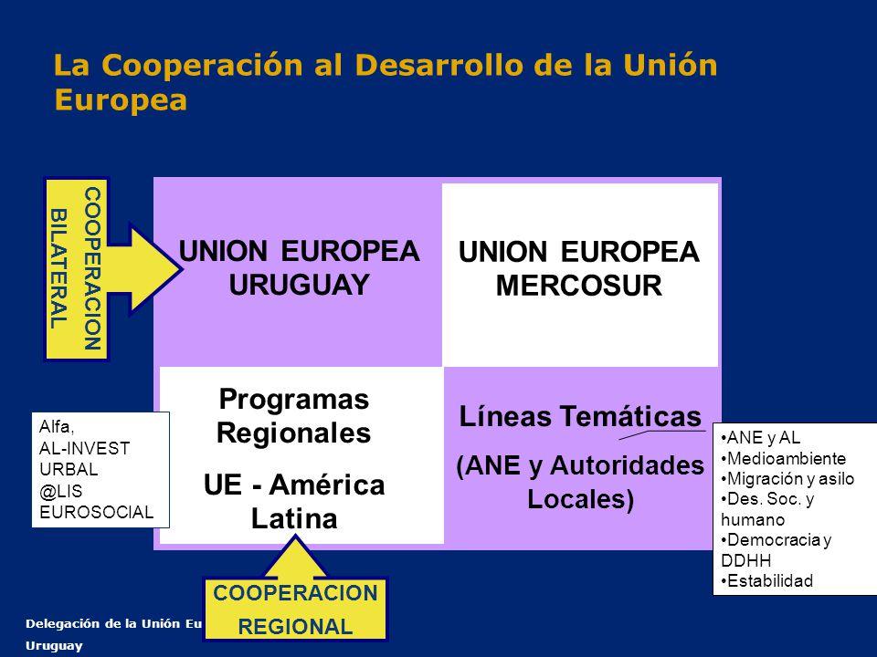Delegación de la Unión Europea Uruguay La Cooperación al Desarrollo de la Unión Europea COOPERACION BILATERAL UNION EUROPEA URUGUAY UNION EUROPEA MERCOSUR Líneas Temáticas (ANE y AL) Programas Regionales UE - ALA COOPERACION REGIONAL Otras Políticas de la UE con componentes de cooperación: Educación: ERASMUS MUNDUS (1.000m) Jean Monet I+D: 7º PM (50.000m),