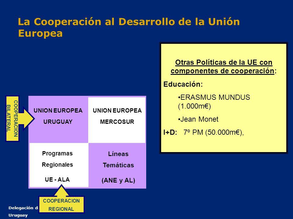 Delegación de la Unión Europea Uruguay La Cooperación con Uruguay Uruguay Innova (2008-2011) Objetivo: consolidar la capacidad de Uruguay en generar, transferir y adaptar el conocimiento de la tecnología, para aumentar la competitividad del sector productivo a través del apoyo al Plan Estratégico de Ciencia, Tecnología e Innovación (PENCTI).