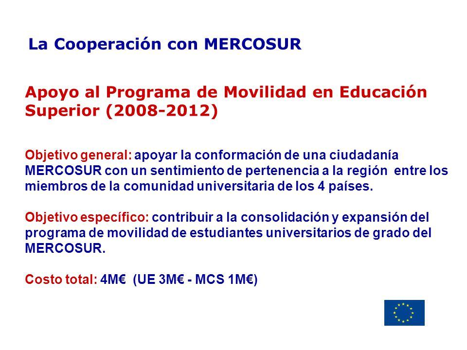 Delegación de la Unión Europea Uruguay La Cooperación con MERCOSUR Resultados esperados 1.Fortalecimiento de las capacidades institucionales de los Ministerios y Universidades para gestionar programas de cooperación universitaria intraregional y programas de movilidad en particular.