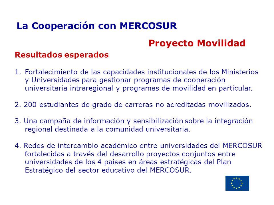Delegación de la Unión Europea Uruguay La Cooperación con MERCOSUR Resultados esperados 1.Fortalecimiento de las capacidades institucionales de los Mi