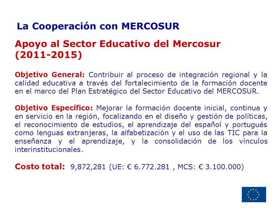 Delegación de la Unión Europea Uruguay Otros Programas de la UE con componentes de cooperación Objetivos Mejorar la calidad de la ES Europea a través de la cooperación Mejorar el desarrollo de recursos humanos Promover el diálogo y la comprensión entre personas y culturas Promover a Europa como centro de excelencia en ES Estimular a través de la movilidad, académicos jóvenes bien calificados, con mentes abiertas y experiencia internacional, capaces de enfrentar los desafíos globales ERASMUS MUNDUS