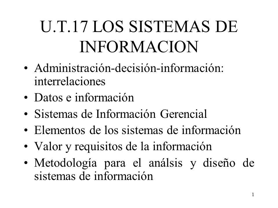 1 U.T.17 LOS SISTEMAS DE INFORMACION Administración-decisión-información: interrelaciones Datos e información Sistemas de Información Gerencial Elemen