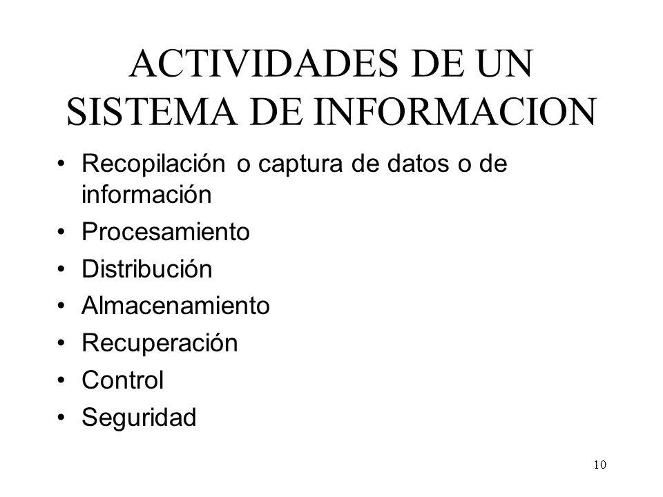 10 ACTIVIDADES DE UN SISTEMA DE INFORMACION Recopilación o captura de datos o de información Procesamiento Distribución Almacenamiento Recuperación Co