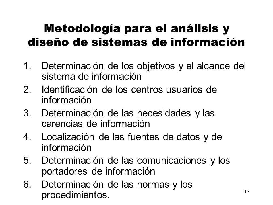 13 Metodología para el análisis y diseño de sistemas de información 1.Determinación de los objetivos y el alcance del sistema de información 2.Identif