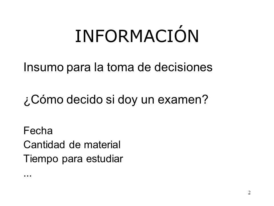 2 INFORMACIÓN Insumo para la toma de decisiones ¿Cómo decido si doy un examen? Fecha Cantidad de material Tiempo para estudiar...