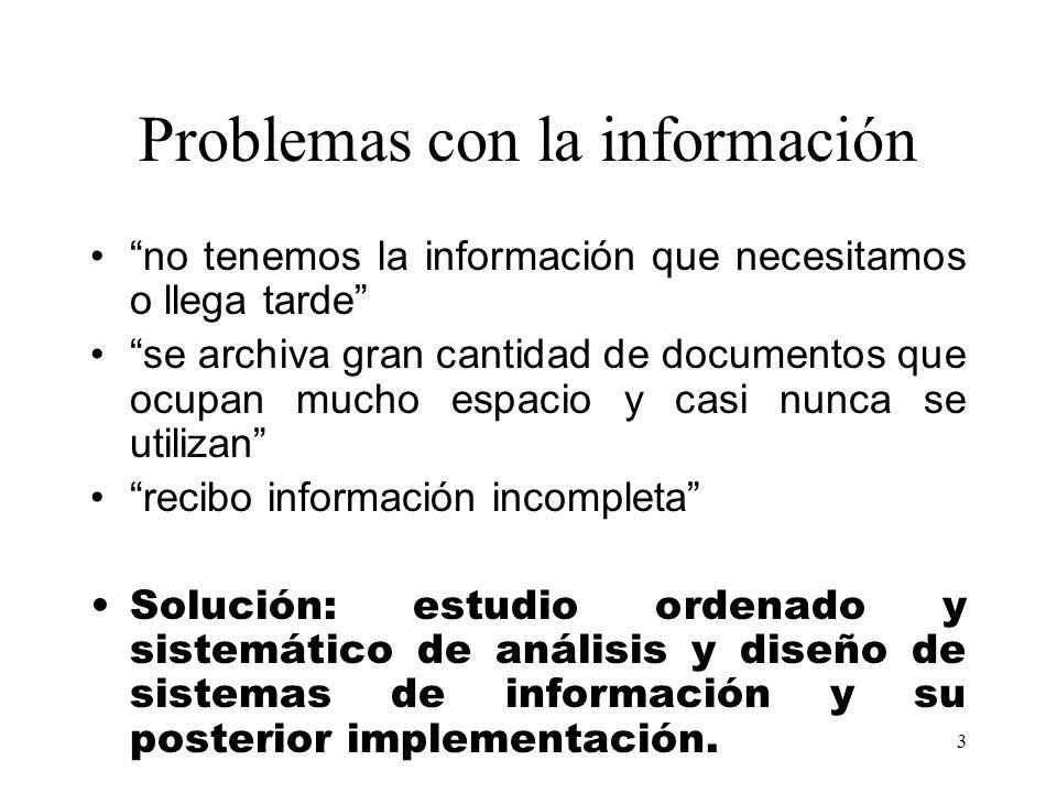 3 Problemas con la información no tenemos la información que necesitamos o llega tarde se archiva gran cantidad de documentos que ocupan mucho espacio