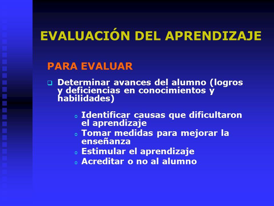 PARTICIPACIÓN DE LOS ESTUDIANTES Deben ser participantes activos en el proceso.