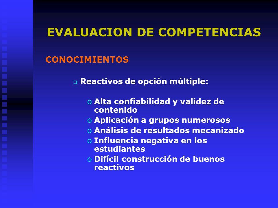 JUICIOS DE VALOR Decisión fundamentada Certificar competencia Proporcionar retroalimentación EVALUACION DEL APRENDIZAJE