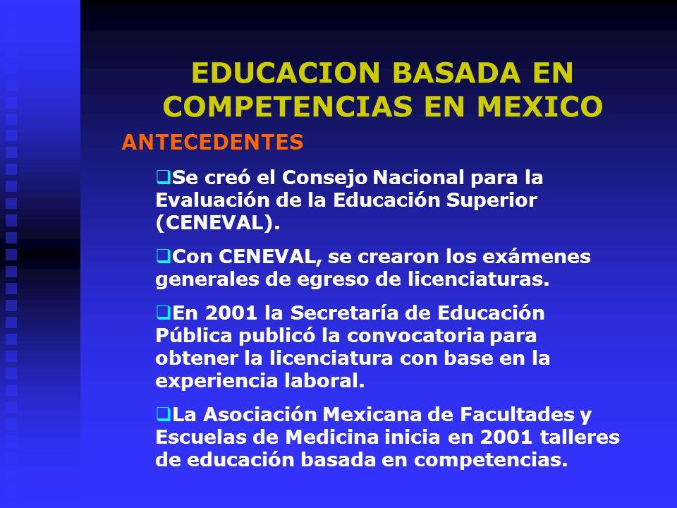 EDUCACION BASADA EN COMPETENCIAS EN MEXICO ANTECEDENTES México firma en 1996 un acuerdo con la Organización para la Cooperación y Desarrollo Económico (OCDE) para modernizar el Sistema Educativo con un modelo basado en competencias.