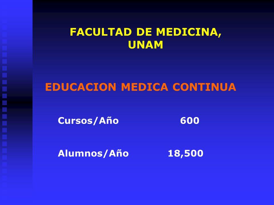 FACULTAD DE MECICINA, UNAM ESPECIALIDADES MEDICAS No.