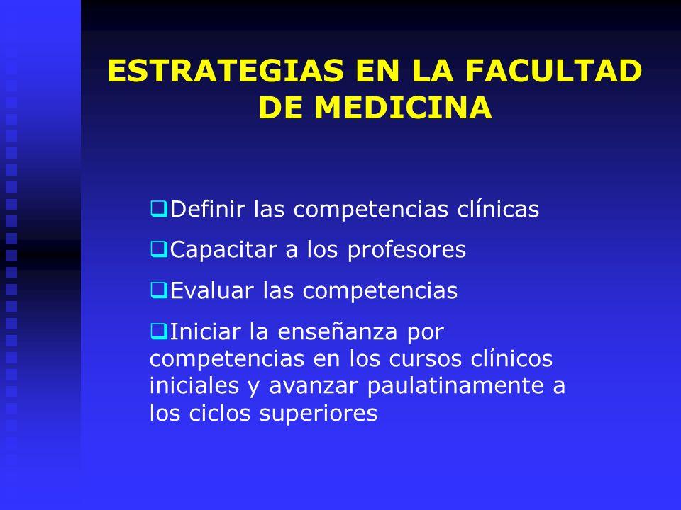 FACULTAD DE MEDICINA, UNAM EDUCACION MEDICA CONTINUA Cursos/Año 600 Alumnos/Año18,500