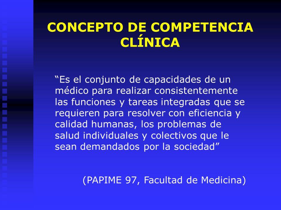 ESTRATEGIAS EN LA FACULTAD DE MEDICINA Definir las competencias clínicas Capacitar a los profesores Evaluar las competencias Iniciar la enseñanza por competencias en los cursos clínicos iniciales y avanzar paulatinamente a los ciclos superiores