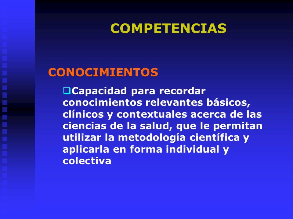 CATEGORIAS Conocimientos Habilidades clínicas Habilidades de razonamiento Habilidades contextuales Habilidades educativas y de comunicación Manejo de la información Capacitación permanente y aprendizaje autorregulado COMPETENCIAS PROFESIONALES DEL EGRESADO DE LA CARRERA DE MEDICO CIRUJANO