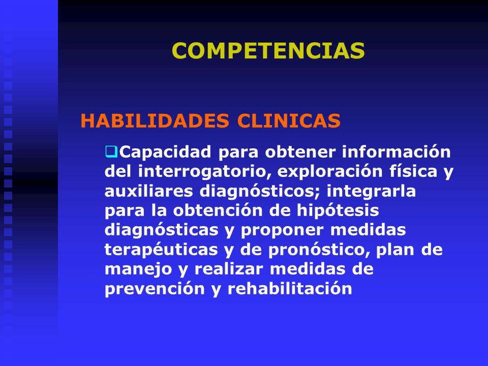 CONOCIMIENTOS Capacidad para recordar conocimientos relevantes básicos, clínicos y contextuales acerca de las ciencias de la salud, que le permitan utilizar la metodología científica y aplicarla en forma individual y colectiva COMPETENCIAS