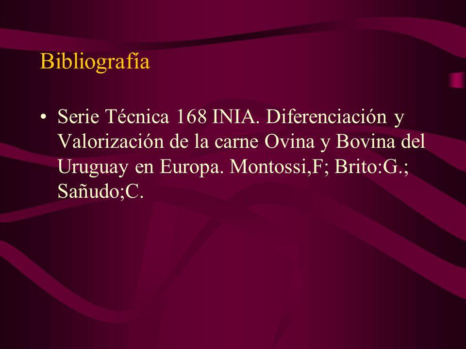 Bibliografía Serie Técnica 168 INIA. Diferenciación y Valorización de la carne Ovina y Bovina del Uruguay en Europa. Montossi,F; Brito:G.; Sañudo;C.