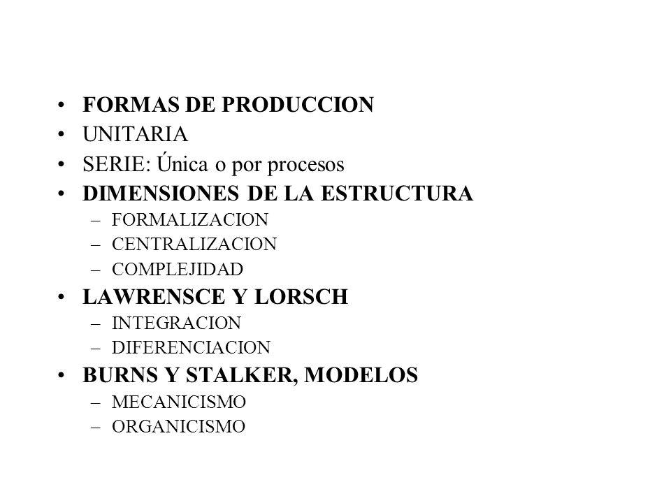 FORMAS DE PRODUCCION UNITARIA SERIE: Única o por procesos DIMENSIONES DE LA ESTRUCTURA –FORMALIZACION –CENTRALIZACION –COMPLEJIDAD LAWRENSCE Y LORSCH –INTEGRACION –DIFERENCIACION BURNS Y STALKER, MODELOS –MECANICISMO –ORGANICISMO