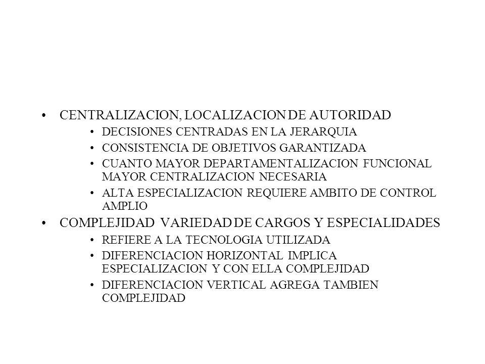 CENTRALIZACION, LOCALIZACION DE AUTORIDAD DECISIONES CENTRADAS EN LA JERARQUIA CONSISTENCIA DE OBJETIVOS GARANTIZADA CUANTO MAYOR DEPARTAMENTALIZACION FUNCIONAL MAYOR CENTRALIZACION NECESARIA ALTA ESPECIALIZACION REQUIERE AMBITO DE CONTROL AMPLIO COMPLEJIDAD VARIEDAD DE CARGOS Y ESPECIALIDADES REFIERE A LA TECNOLOGIA UTILIZADA DIFERENCIACION HORIZONTAL IMPLICA ESPECIALIZACION Y CON ELLA COMPLEJIDAD DIFERENCIACION VERTICAL AGREGA TAMBIEN COMPLEJIDAD