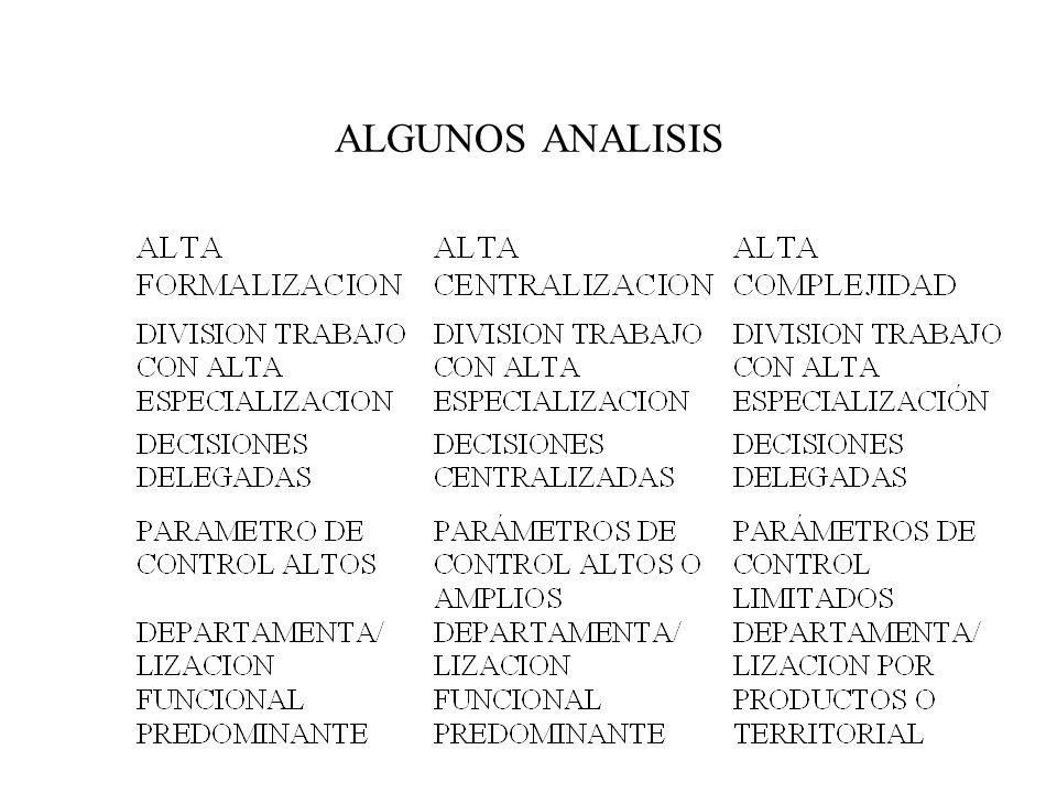 ALGUNOS ANALISIS