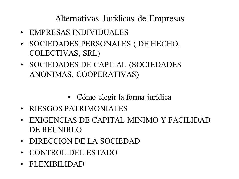Alternativas Jurídicas de Empresas EMPRESAS INDIVIDUALES SOCIEDADES PERSONALES ( DE HECHO, COLECTIVAS, SRL) SOCIEDADES DE CAPITAL (SOCIEDADES ANONIMAS, COOPERATIVAS) Cómo elegir la forma jurídica RIESGOS PATRIMONIALES EXIGENCIAS DE CAPITAL MINIMO Y FACILIDAD DE REUNIRLO DIRECCION DE LA SOCIEDAD CONTROL DEL ESTADO FLEXIBILIDAD