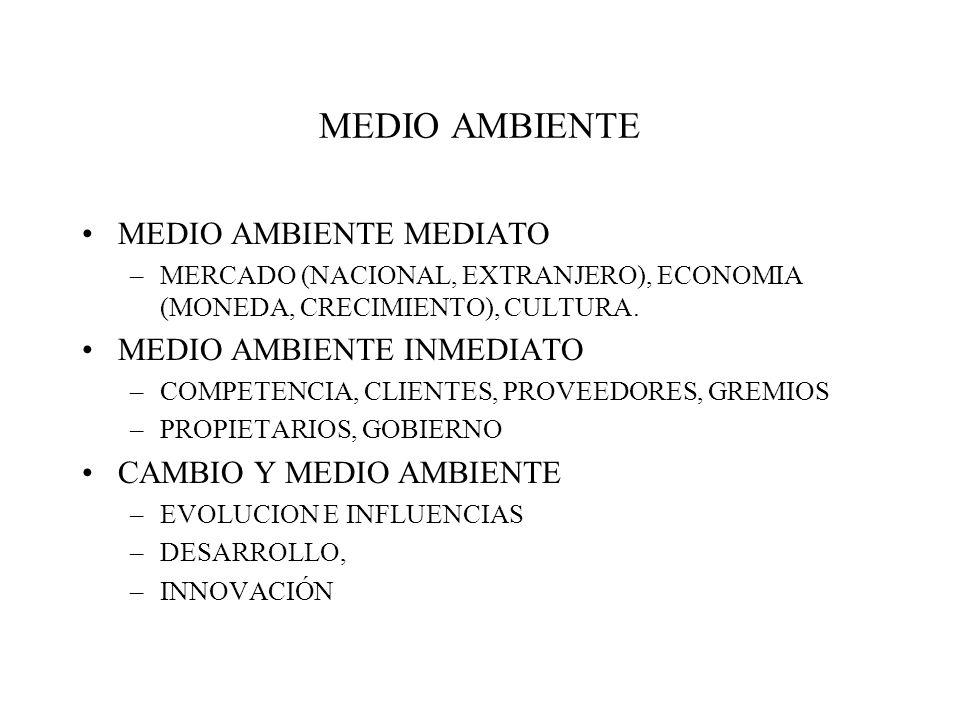 MEDIO AMBIENTE MEDIO AMBIENTE MEDIATO –MERCADO (NACIONAL, EXTRANJERO), ECONOMIA (MONEDA, CRECIMIENTO), CULTURA.