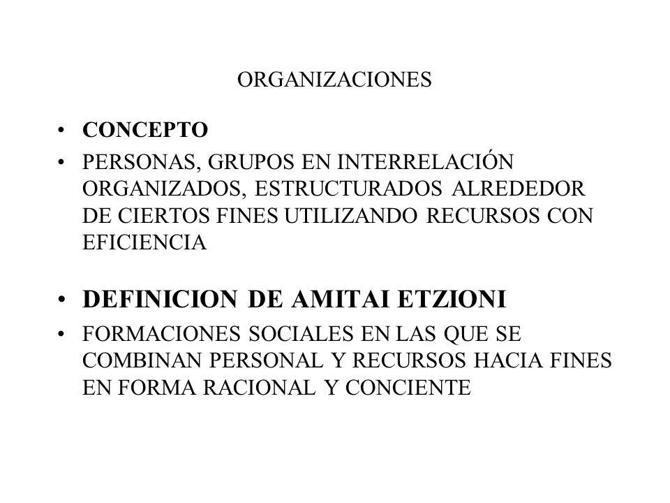 ORGANIZACIONES CONCEPTO PERSONAS, GRUPOS EN INTERRELACIÓN ORGANIZADOS, ESTRUCTURADOS ALREDEDOR DE CIERTOS FINES UTILIZANDO RECURSOS CON EFICIENCIA DEFINICION DE AMITAI ETZIONI FORMACIONES SOCIALES EN LAS QUE SE COMBINAN PERSONAL Y RECURSOS HACIA FINES EN FORMA RACIONAL Y CONCIENTE