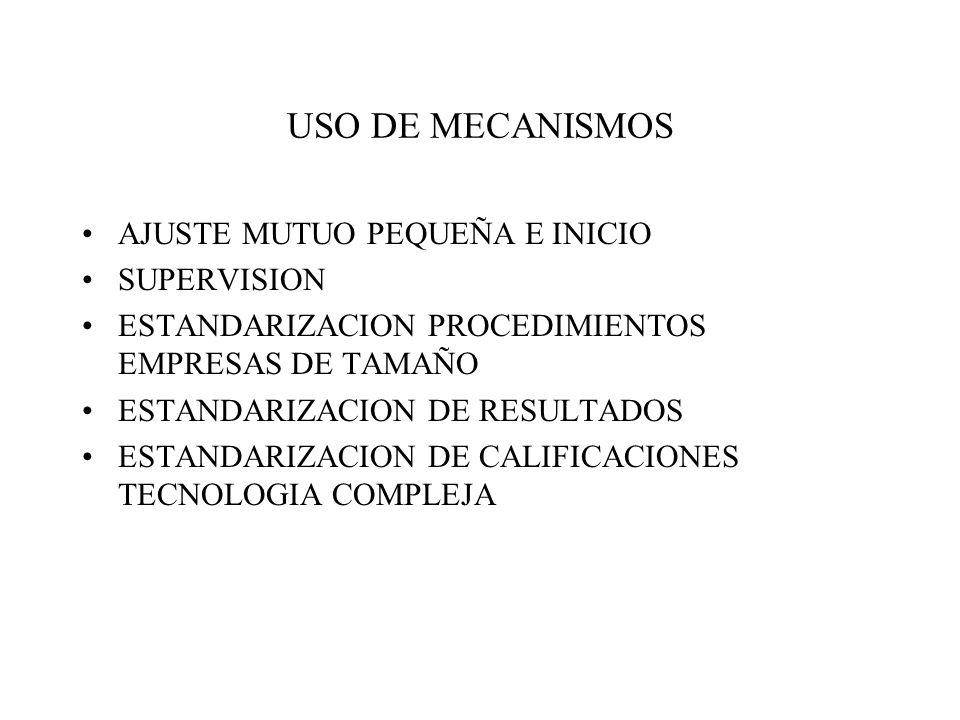 USO DE MECANISMOS AJUSTE MUTUO PEQUEÑA E INICIO SUPERVISION ESTANDARIZACION PROCEDIMIENTOS EMPRESAS DE TAMAÑO ESTANDARIZACION DE RESULTADOS ESTANDARIZACION DE CALIFICACIONES TECNOLOGIA COMPLEJA