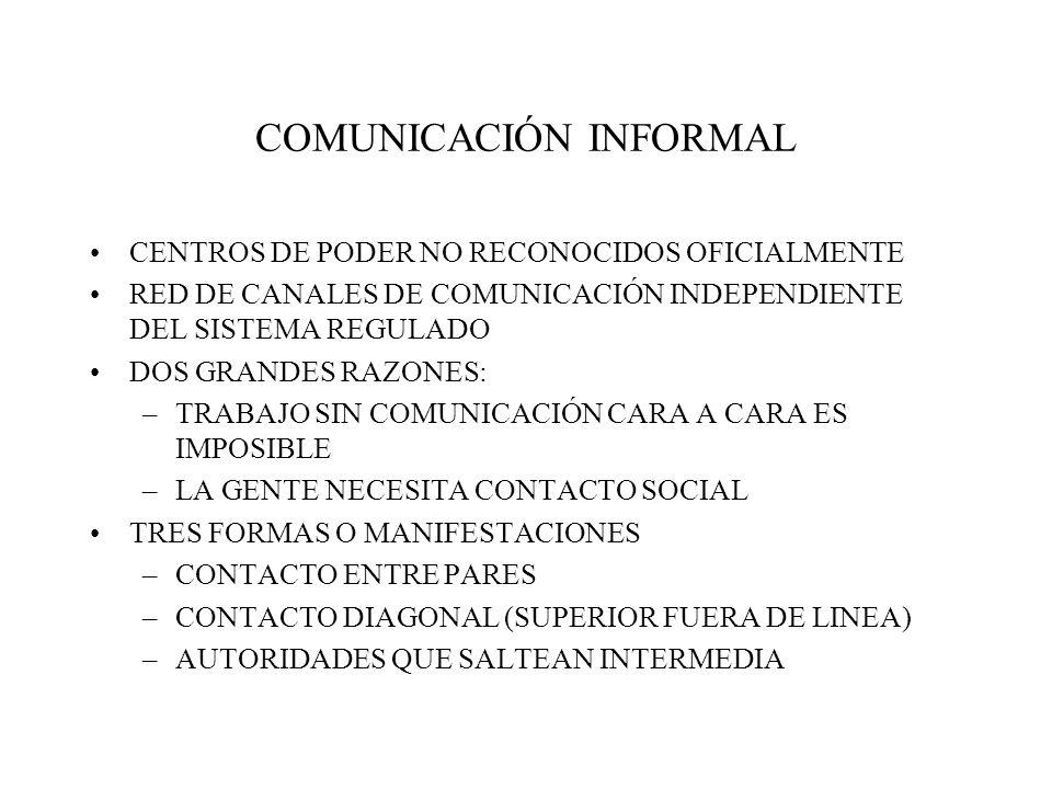 FLUJOS REGULADOS FLUJOS DE TRABAJO OPERACIONAL –RECEPCION, TRANSFORMACION, EXPEDICION FLUJOS DE CONTROL –FLUJOS VERTICALES DE INFORMACION Y DECISION –ORDENES DESCIENDEN, INFORMACIONES SUBEN –CADA ESCALON CONSOLIDA ANTERIORES FLUJOS DE INFORMACION FUNCIONAL –APORTAN INFORMACION Y CONSEJO QUE APOYAN A LAS DECISIONES