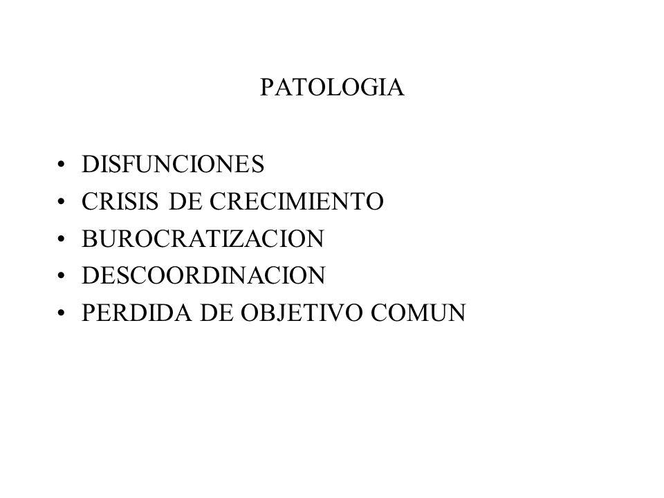 PATOLOGIA DISFUNCIONES CRISIS DE CRECIMIENTO BUROCRATIZACION DESCOORDINACION PERDIDA DE OBJETIVO COMUN