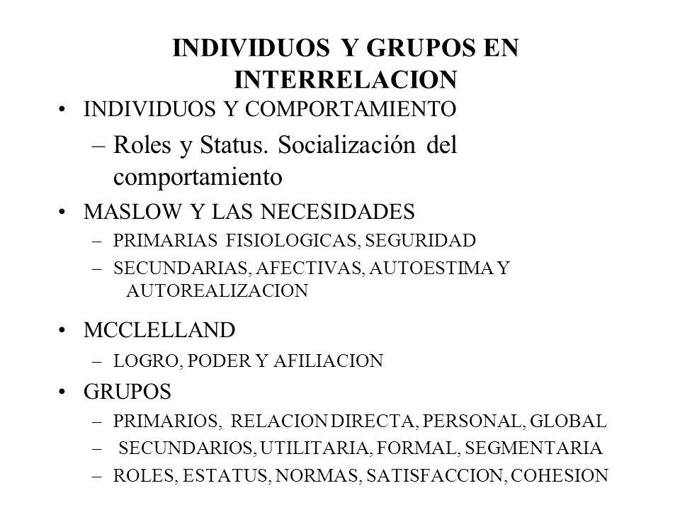 INDIVIDUOS Y GRUPOS EN INTERRELACION INDIVIDUOS Y COMPORTAMIENTO –Roles y Status.