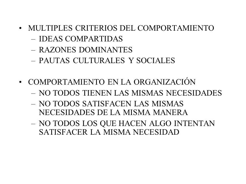 MULTIPLES CRITERIOS DEL COMPORTAMIENTO –IDEAS COMPARTIDAS –RAZONES DOMINANTES –PAUTAS CULTURALES Y SOCIALES COMPORTAMIENTO EN LA ORGANIZACIÓN –NO TODOS TIENEN LAS MISMAS NECESIDADES –NO TODOS SATISFACEN LAS MISMAS NECESIDADES DE LA MISMA MANERA –NO TODOS LOS QUE HACEN ALGO INTENTAN SATISFACER LA MISMA NECESIDAD