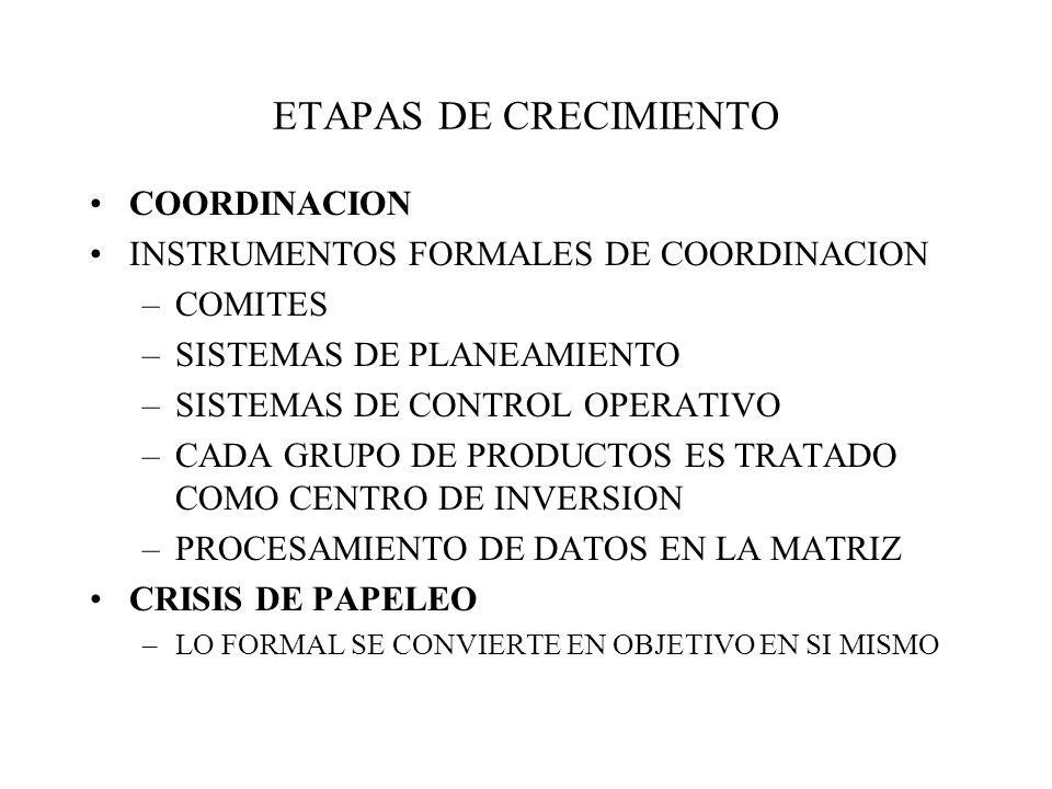 ETAPAS DE CRECIMIENTO COORDINACION INSTRUMENTOS FORMALES DE COORDINACION –COMITES –SISTEMAS DE PLANEAMIENTO –SISTEMAS DE CONTROL OPERATIVO –CADA GRUPO DE PRODUCTOS ES TRATADO COMO CENTRO DE INVERSION –PROCESAMIENTO DE DATOS EN LA MATRIZ CRISIS DE PAPELEO –LO FORMAL SE CONVIERTE EN OBJETIVO EN SI MISMO