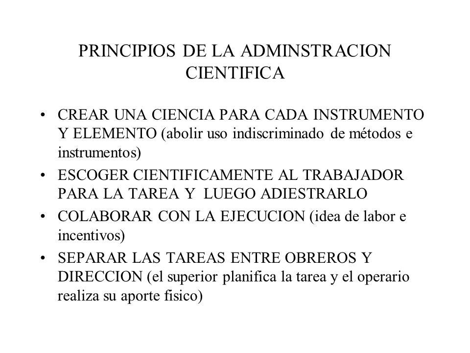 PRINCIPIOS DE LA ADMINSTRACION CIENTIFICA CREAR UNA CIENCIA PARA CADA INSTRUMENTO Y ELEMENTO (abolir uso indiscriminado de métodos e instrumentos) ESCOGER CIENTIFICAMENTE AL TRABAJADOR PARA LA TAREA Y LUEGO ADIESTRARLO COLABORAR CON LA EJECUCION (idea de labor e incentivos) SEPARAR LAS TAREAS ENTRE OBREROS Y DIRECCION (el superior planifica la tarea y el operario realiza su aporte fisico)
