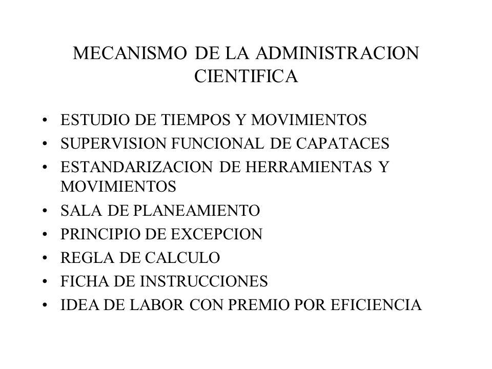 MECANISMO DE LA ADMINISTRACION CIENTIFICA ESTUDIO DE TIEMPOS Y MOVIMIENTOS SUPERVISION FUNCIONAL DE CAPATACES ESTANDARIZACION DE HERRAMIENTAS Y MOVIMIENTOS SALA DE PLANEAMIENTO PRINCIPIO DE EXCEPCION REGLA DE CALCULO FICHA DE INSTRUCCIONES IDEA DE LABOR CON PREMIO POR EFICIENCIA