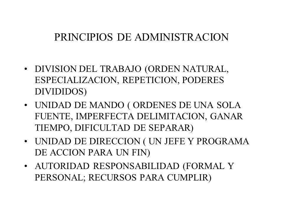 PRINCIPIOS DE ADMINISTRACION DIVISION DEL TRABAJO (ORDEN NATURAL, ESPECIALIZACION, REPETICION, PODERES DIVIDIDOS) UNIDAD DE MANDO ( ORDENES DE UNA SOLA FUENTE, IMPERFECTA DELIMITACION, GANAR TIEMPO, DIFICULTAD DE SEPARAR) UNIDAD DE DIRECCION ( UN JEFE Y PROGRAMA DE ACCION PARA UN FIN) AUTORIDAD RESPONSABILIDAD (FORMAL Y PERSONAL; RECURSOS PARA CUMPLIR)