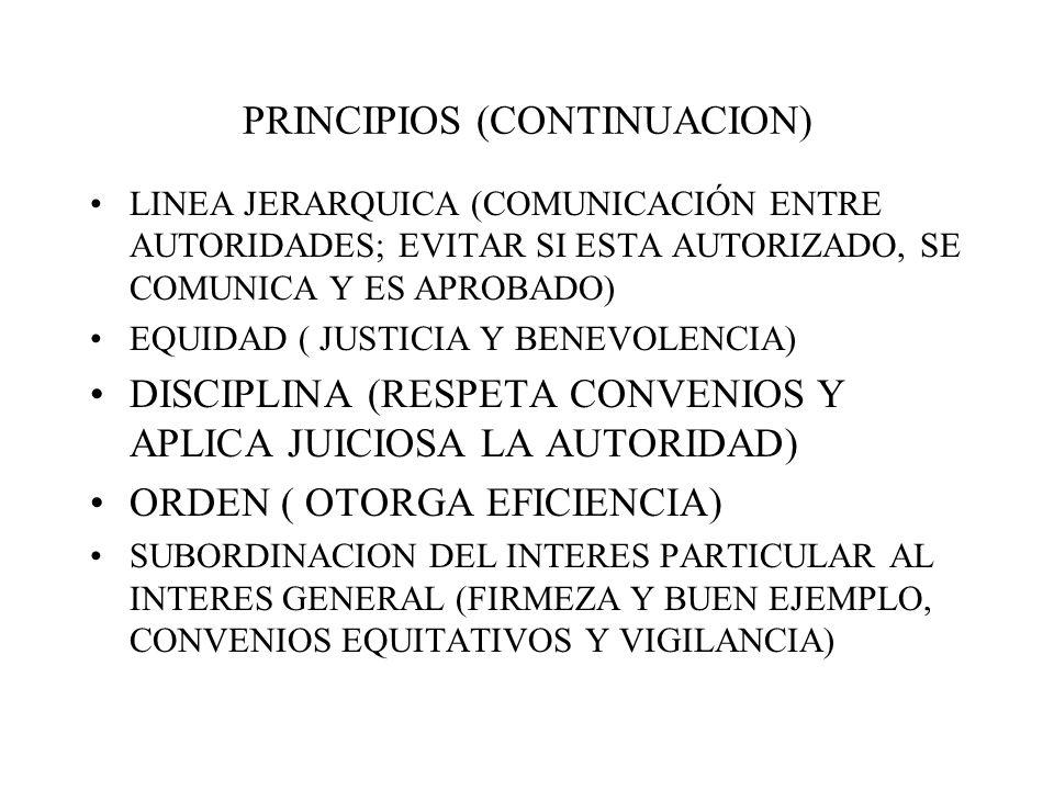 PRINCIPIOS (CONTINUACION) LINEA JERARQUICA (COMUNICACIÓN ENTRE AUTORIDADES; EVITAR SI ESTA AUTORIZADO, SE COMUNICA Y ES APROBADO) EQUIDAD ( JUSTICIA Y BENEVOLENCIA) DISCIPLINA (RESPETA CONVENIOS Y APLICA JUICIOSA LA AUTORIDAD) ORDEN ( OTORGA EFICIENCIA) SUBORDINACION DEL INTERES PARTICULAR AL INTERES GENERAL (FIRMEZA Y BUEN EJEMPLO, CONVENIOS EQUITATIVOS Y VIGILANCIA)