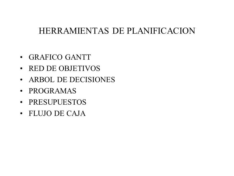 HERRAMIENTAS DE PLANIFICACION GRAFICO GANTT RED DE OBJETIVOS ARBOL DE DECISIONES PROGRAMAS PRESUPUESTOS FLUJO DE CAJA