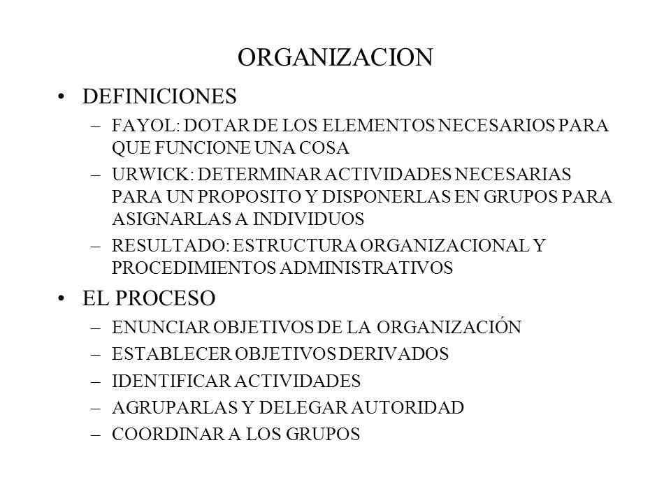 ORGANIZACION DEFINICIONES –FAYOL: DOTAR DE LOS ELEMENTOS NECESARIOS PARA QUE FUNCIONE UNA COSA –URWICK: DETERMINAR ACTIVIDADES NECESARIAS PARA UN PROPOSITO Y DISPONERLAS EN GRUPOS PARA ASIGNARLAS A INDIVIDUOS –RESULTADO: ESTRUCTURA ORGANIZACIONAL Y PROCEDIMIENTOS ADMINISTRATIVOS EL PROCESO –ENUNCIAR OBJETIVOS DE LA ORGANIZACIÓN –ESTABLECER OBJETIVOS DERIVADOS –IDENTIFICAR ACTIVIDADES –AGRUPARLAS Y DELEGAR AUTORIDAD –COORDINAR A LOS GRUPOS