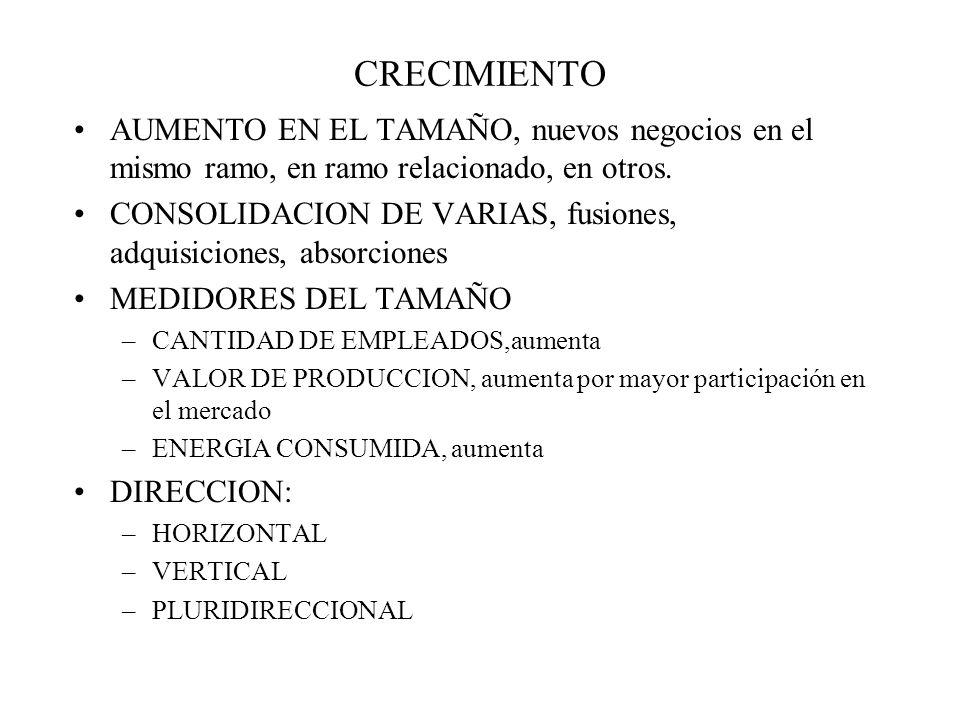 CRECIMIENTO AUMENTO EN EL TAMAÑO, nuevos negocios en el mismo ramo, en ramo relacionado, en otros. CONSOLIDACION DE VARIAS, fusiones, adquisiciones, a
