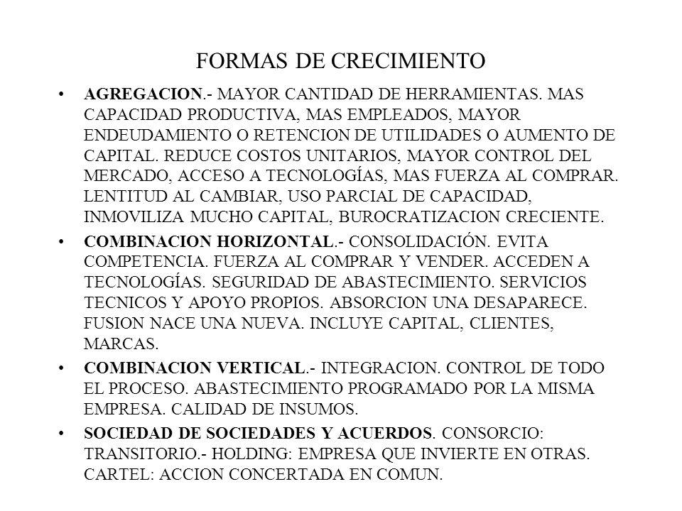 FORMAS DE CRECIMIENTO AGREGACION.- MAYOR CANTIDAD DE HERRAMIENTAS. MAS CAPACIDAD PRODUCTIVA, MAS EMPLEADOS, MAYOR ENDEUDAMIENTO O RETENCION DE UTILIDA