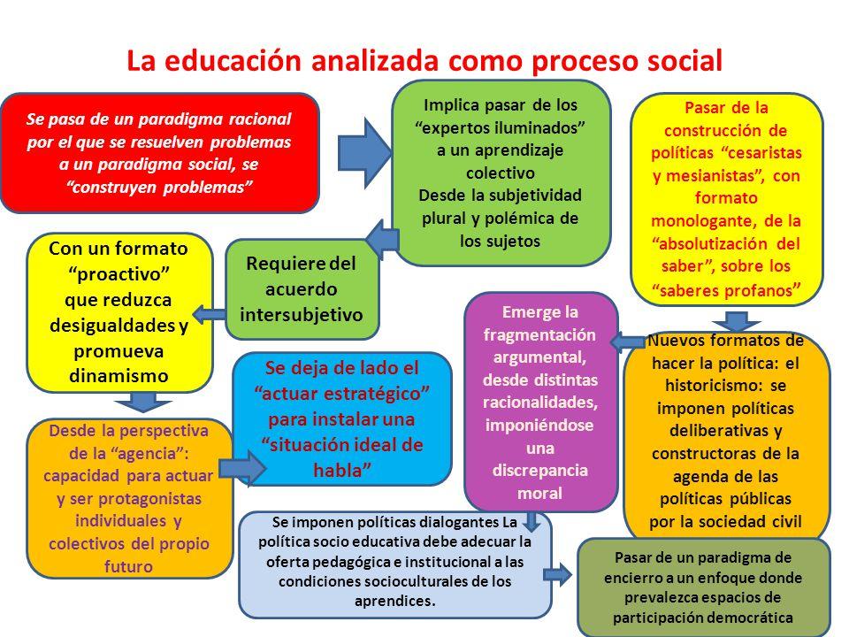 La educación analizada como proceso social Se pasa de un paradigma racional por el que se resuelven problemas a un paradigma social, se construyen pro