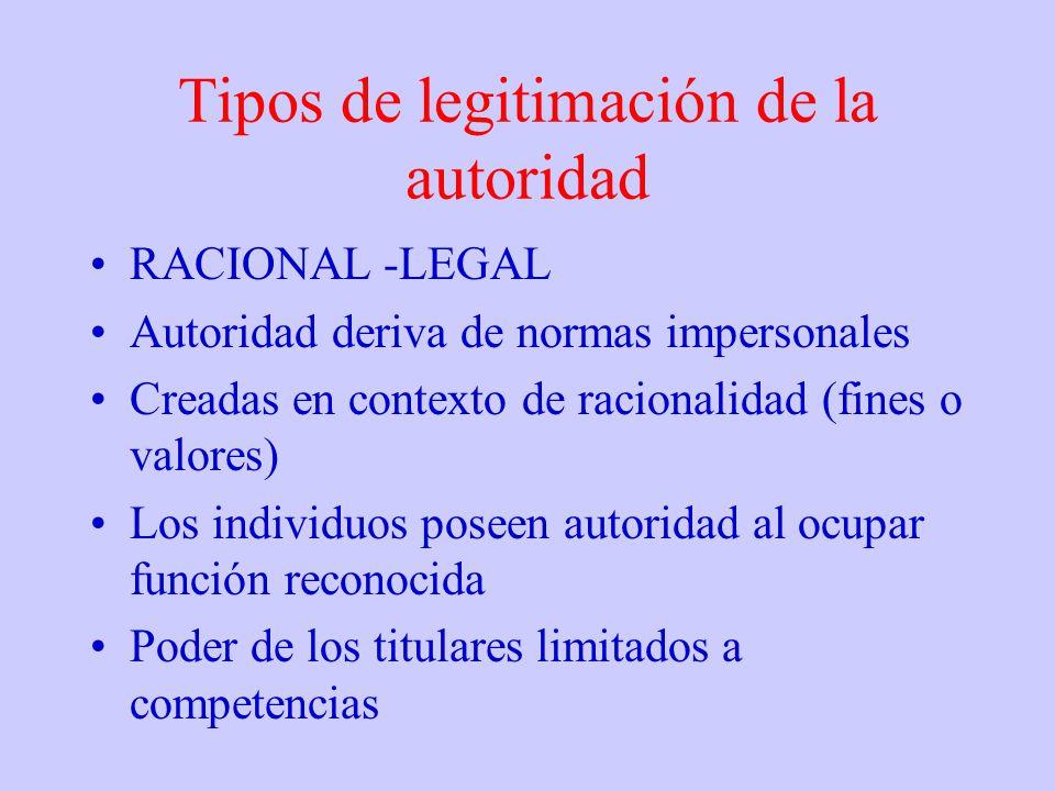 Tipos de legitimación de la autoridad RACIONAL -LEGAL Autoridad deriva de normas impersonales Creadas en contexto de racionalidad (fines o valores) Lo