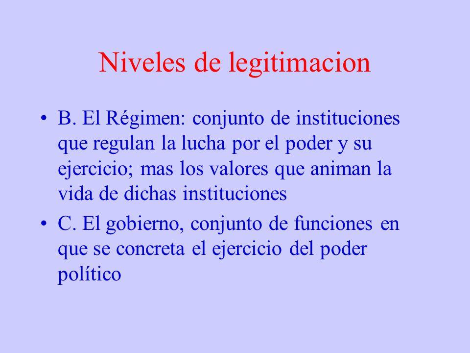 Niveles de legitimacion B. El Régimen: conjunto de instituciones que regulan la lucha por el poder y su ejercicio; mas los valores que animan la vida