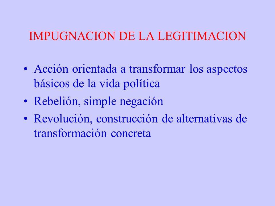 IMPUGNACION DE LA LEGITIMACION Acción orientada a transformar los aspectos básicos de la vida política Rebelión, simple negación Revolución, construcc